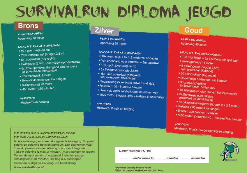 diploma survivalrun